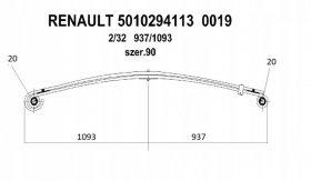 Resor Renault